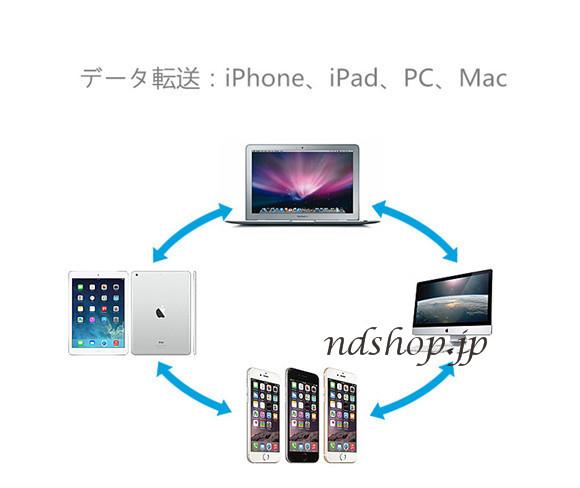 iDrive051803